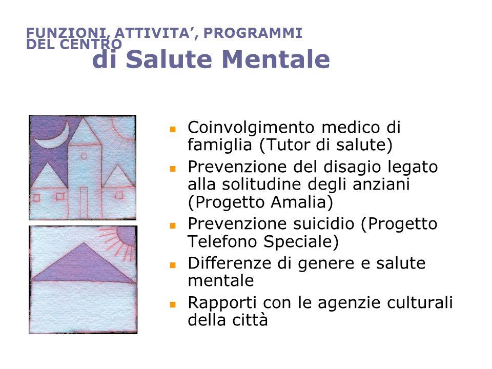 Coinvolgimento medico di famiglia (Tutor di salute) Prevenzione del disagio legato alla solitudine degli anziani (Progetto Amalia) Prevenzione suicidi