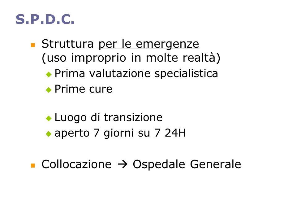 S.P.D.C. Struttura per le emergenze (uso improprio in molte realtà) Prima valutazione specialistica Prime cure Luogo di transizione aperto 7 giorni su