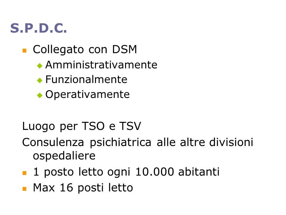 S.P.D.C. Collegato con DSM Amministrativamente Funzionalmente Operativamente Luogo per TSO e TSV Consulenza psichiatrica alle altre divisioni ospedali