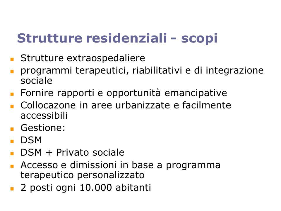 Strutture residenziali - scopi Strutture extraospedaliere programmi terapeutici, riabilitativi e di integrazione sociale Fornire rapporti e opportunit