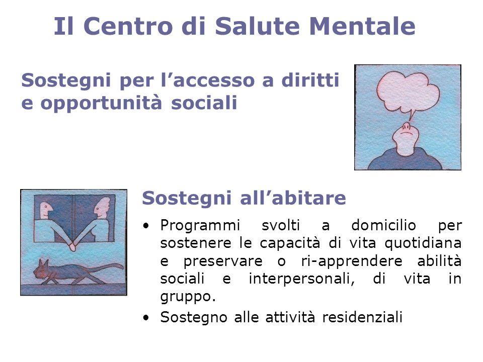 Sostegni per laccesso a diritti e opportunità sociali Sostegni allabitare Programmi svolti a domicilio per sostenere le capacità di vita quotidiana e
