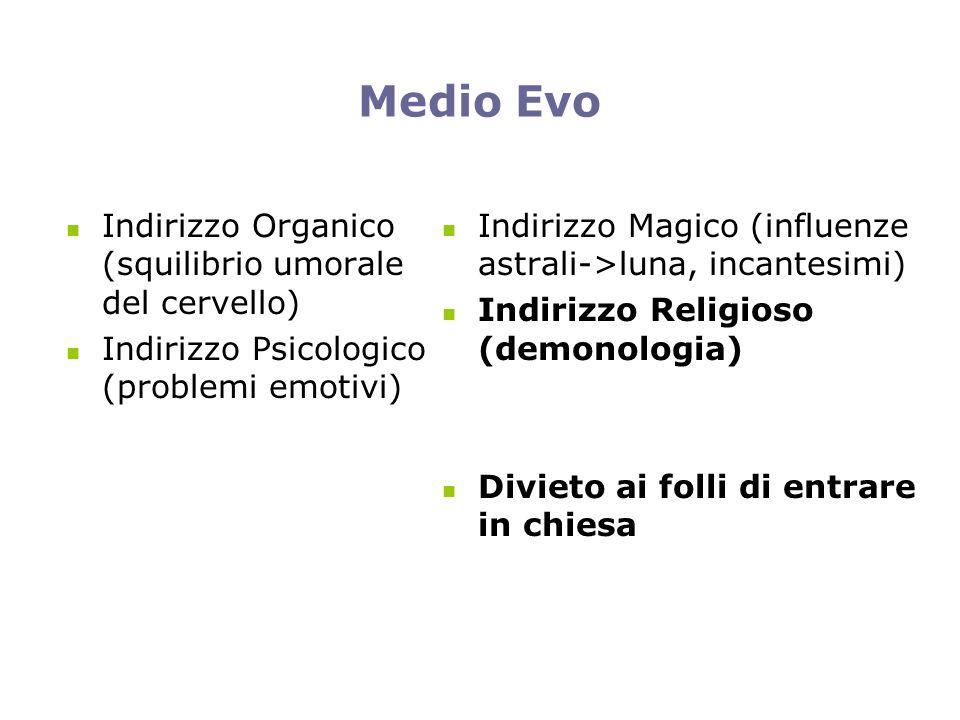 Medio Evo Indirizzo Organico (squilibrio umorale del cervello) Indirizzo Psicologico (problemi emotivi) Indirizzo Magico (influenze astrali->luna, inc