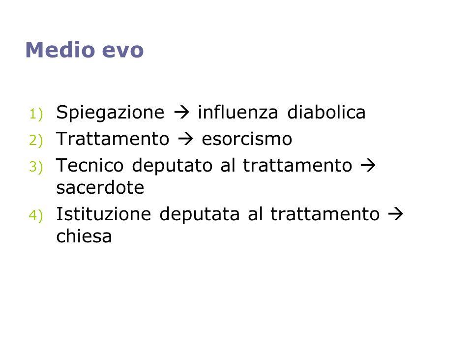 Medio evo 1) Spiegazione influenza diabolica 2) Trattamento esorcismo 3) Tecnico deputato al trattamento sacerdote 4) Istituzione deputata al trattame