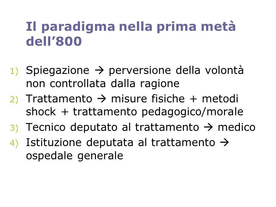 Il paradigma nella prima metà dell800 1) Spiegazione perversione della volontà non controllata dalla ragione 2) Trattamento misure fisiche + metodi sh