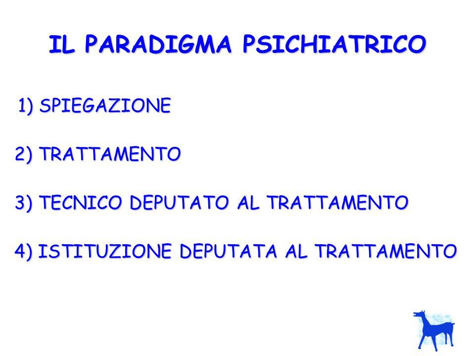 IL PARADIGMA PSICHIATRICO 1) SPIEGAZIONE 3) TECNICO DEPUTATO AL TRATTAMENTO 2) TRATTAMENTO 4) ISTITUZIONE DEPUTATA AL TRATTAMENTO