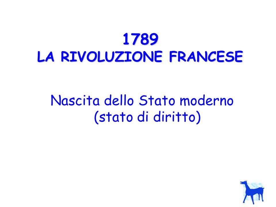 1789 LA RIVOLUZIONE FRANCESE Nascita dello Stato moderno (stato di diritto)