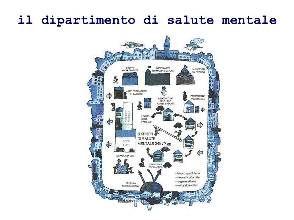 il dipartimento di salute mentale