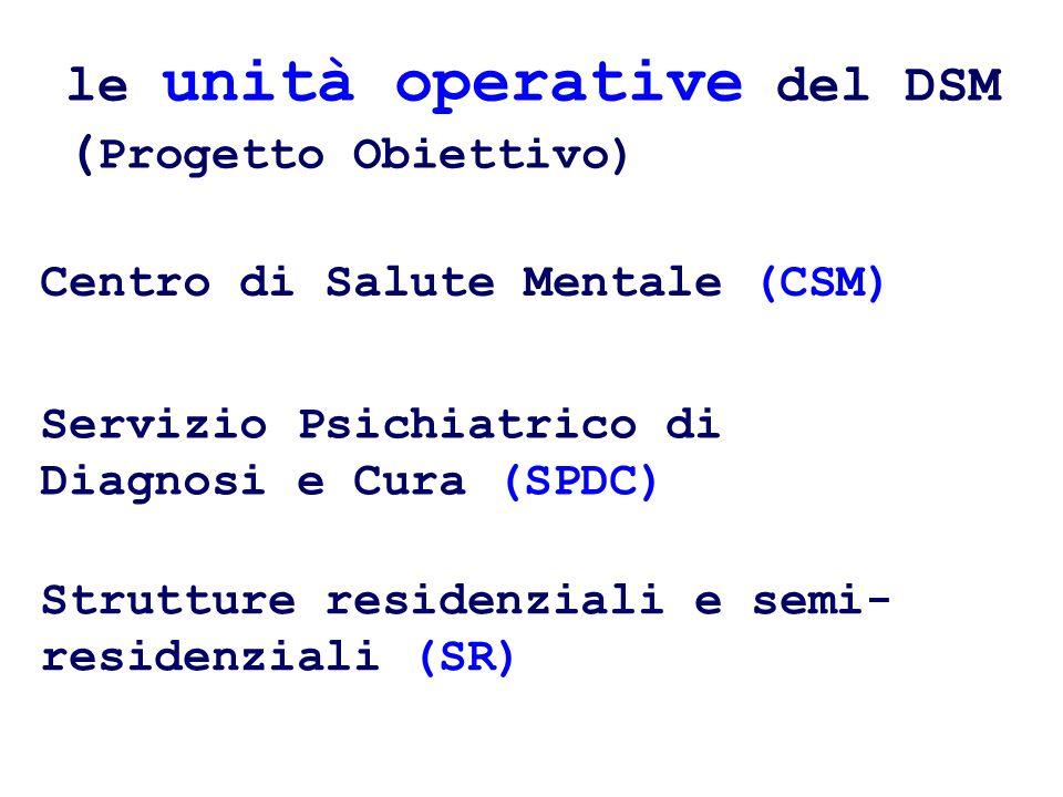le unità operative del DSM ( Progetto Obiettivo) Centro di Salute Mentale (CSM) Servizio Psichiatrico di Diagnosi e Cura (SPDC) Strutture residenziali e semi- residenziali (SR)