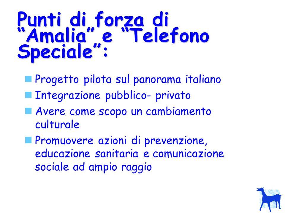 Punti di forza di Amalia e Telefono Speciale: Progetto pilota sul panorama italiano Integrazione pubblico- privato Avere come scopo un cambiamento culturale Promuovere azioni di prevenzione, educazione sanitaria e comunicazione sociale ad ampio raggio