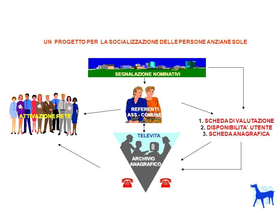 SEGNALAZIONE NOMINATIVI REFERENTI REFERENTI ASS - COMUNE 1.