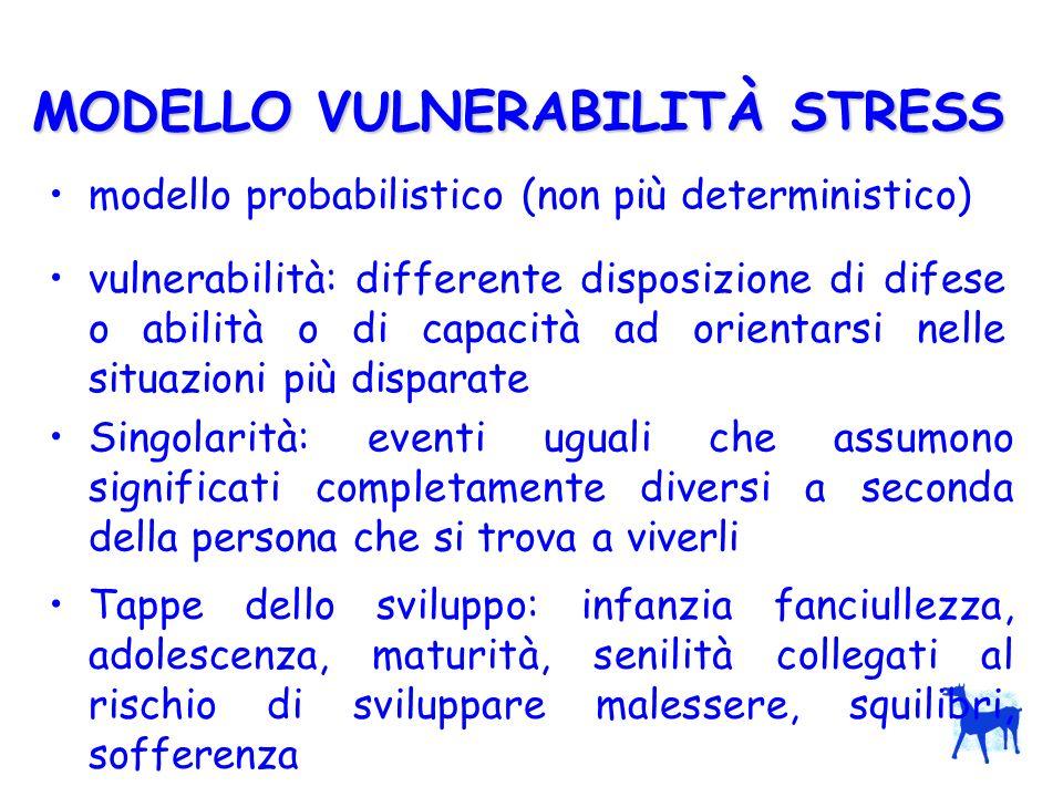 MODELLO VULNERABILITÀ STRESS modello probabilistico (non più deterministico) vulnerabilità: differente disposizione di difese o abilità o di capacità