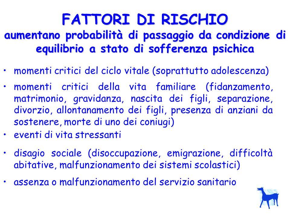 FATTORI DI RISCHIO aumentano probabilità di passaggio da condizione di equilibrio a stato di sofferenza psichica momenti critici del ciclo vitale (sop