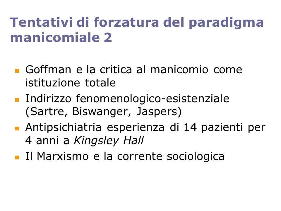 La sopravvivenza del manicomio Il sistema manicomiale cerca di mantenere la sua omeostasi Il paradigma manicomiale sopravvive assorbendo al suo interno le nuove teorie (riparazione del paradigma)