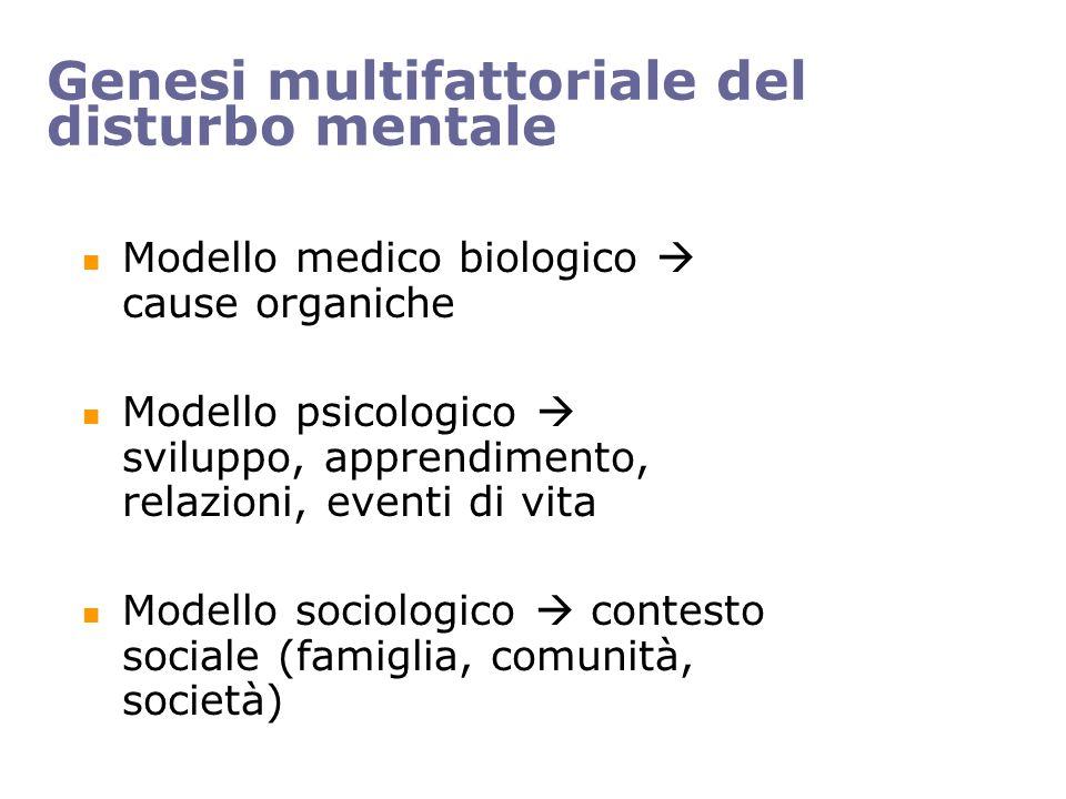 Genesi multifattoriale del disturbo mentale Modello medico biologico cause organiche Modello psicologico sviluppo, apprendimento, relazioni, eventi di