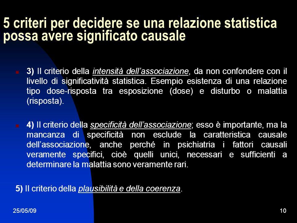 25/05/0910 5 criteri per decidere se una relazione statistica possa avere significato causale 3) Il criterio della intensità dellassociazione, da non