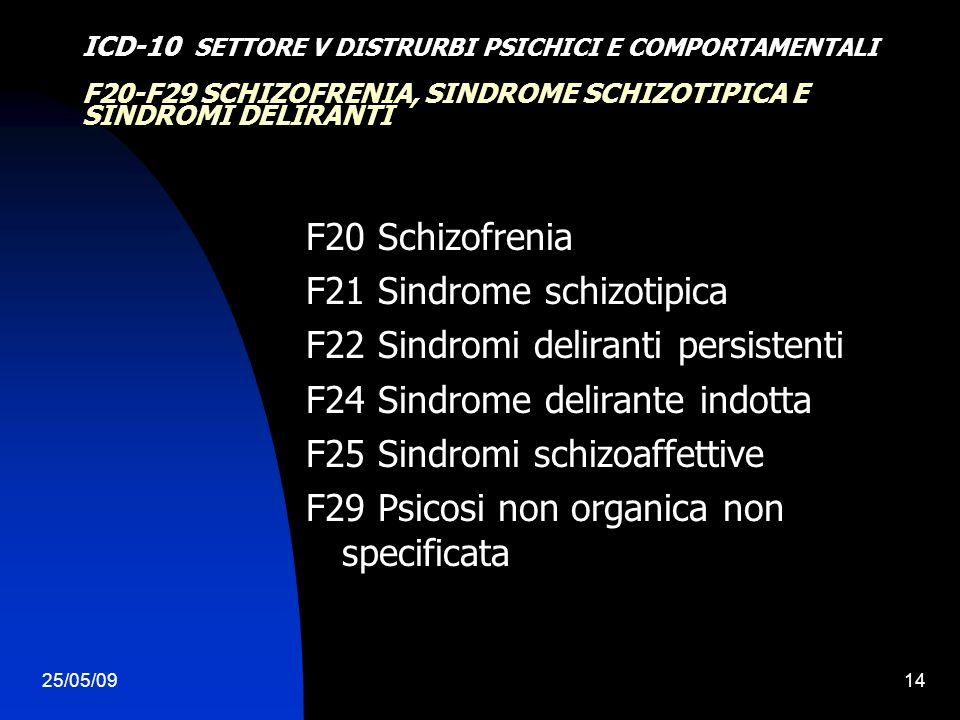 25/05/0914 F20-F29 SCHIZOFRENIA, SINDROME SCHIZOTIPICA E SINDROMI DELIRANTI F20 Schizofrenia F21 Sindrome schizotipica F22 Sindromi deliranti persistenti F24 Sindrome delirante indotta F25 Sindromi schizoaffettive F29 Psicosi non organica non specificata ICD-10 SETTORE V DISTRURBI PSICHICI E COMPORTAMENTALI