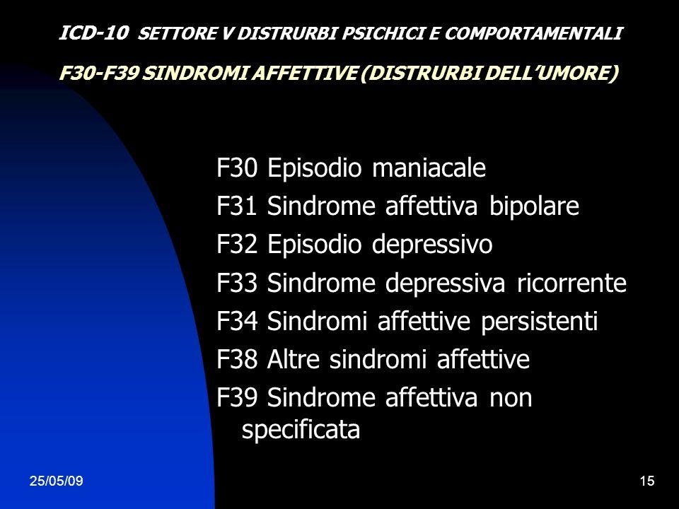 25/05/0915 F30-F39 SINDROMI AFFETTIVE (DISTRURBI DELLUMORE) F30 Episodio maniacale F31 Sindrome affettiva bipolare F32 Episodio depressivo F33 Sindrome depressiva ricorrente F34 Sindromi affettive persistenti F38 Altre sindromi affettive F39 Sindrome affettiva non specificata ICD-10 SETTORE V DISTRURBI PSICHICI E COMPORTAMENTALI