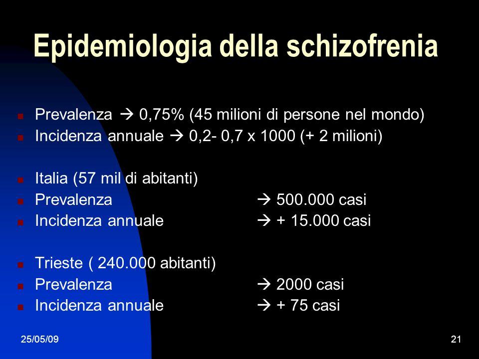 25/05/0921 Epidemiologia della schizofrenia Prevalenza 0,75% (45 milioni di persone nel mondo) Incidenza annuale 0,2- 0,7 x 1000 (+ 2 milioni) Italia (57 mil di abitanti) Prevalenza 500.000 casi Incidenza annuale + 15.000 casi Trieste ( 240.000 abitanti) Prevalenza 2000 casi Incidenza annuale + 75 casi