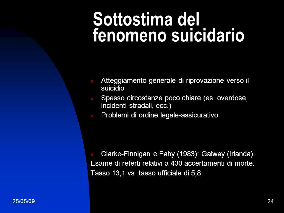 25/05/0924 Sottostima del fenomeno suicidario Atteggiamento generale di riprovazione verso il suicidio Spesso circostanze poco chiare (es. overdose, i