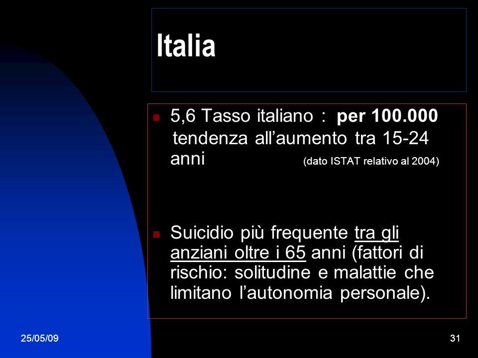 25/05/0931 Italia 5,6 Tasso italiano : per 100.000 tendenza allaumento tra 15-24 anni (dato ISTAT relativo al 2004) Suicidio più frequente tra gli anziani oltre i 65 anni (fattori di rischio: solitudine e malattie che limitano lautonomia personale).
