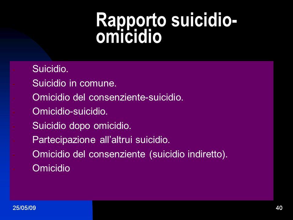 25/05/0940 Rapporto suicidio- omicidio Suicidio. Suicidio in comune. Omicidio del consenziente-suicidio. Omicidio-suicidio. Suicidio dopo omicidio. Pa