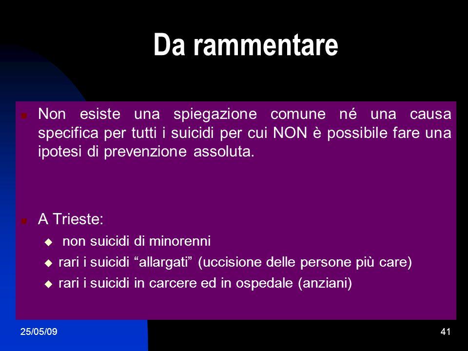 25/05/0941 Da rammentare Non esiste una spiegazione comune né una causa specifica per tutti i suicidi per cui NON è possibile fare una ipotesi di prevenzione assoluta.
