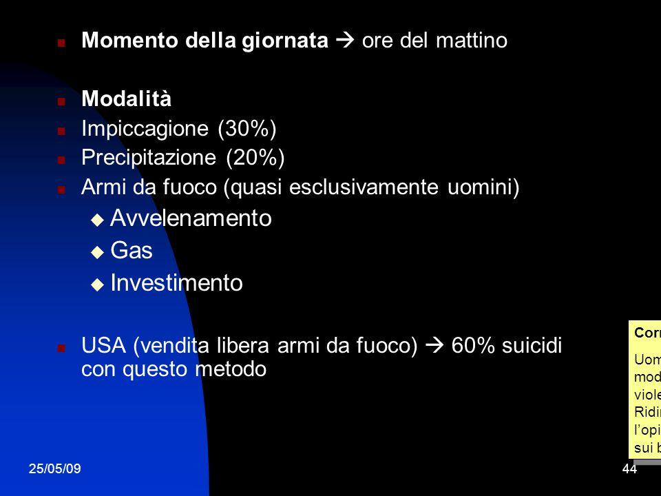 25/05/0944 Momento della giornata ore del mattino Modalità Impiccagione (30%) Precipitazione (20%) Armi da fuoco (quasi esclusivamente uomini) Avvelen