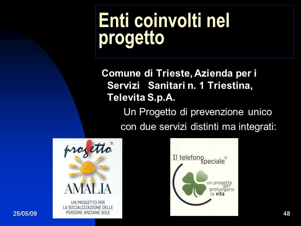25/05/0948 Enti coinvolti nel progetto Comune di Trieste, Azienda per i Servizi Sanitari n. 1 Triestina, Televita S.p.A. Un Progetto di prevenzione un