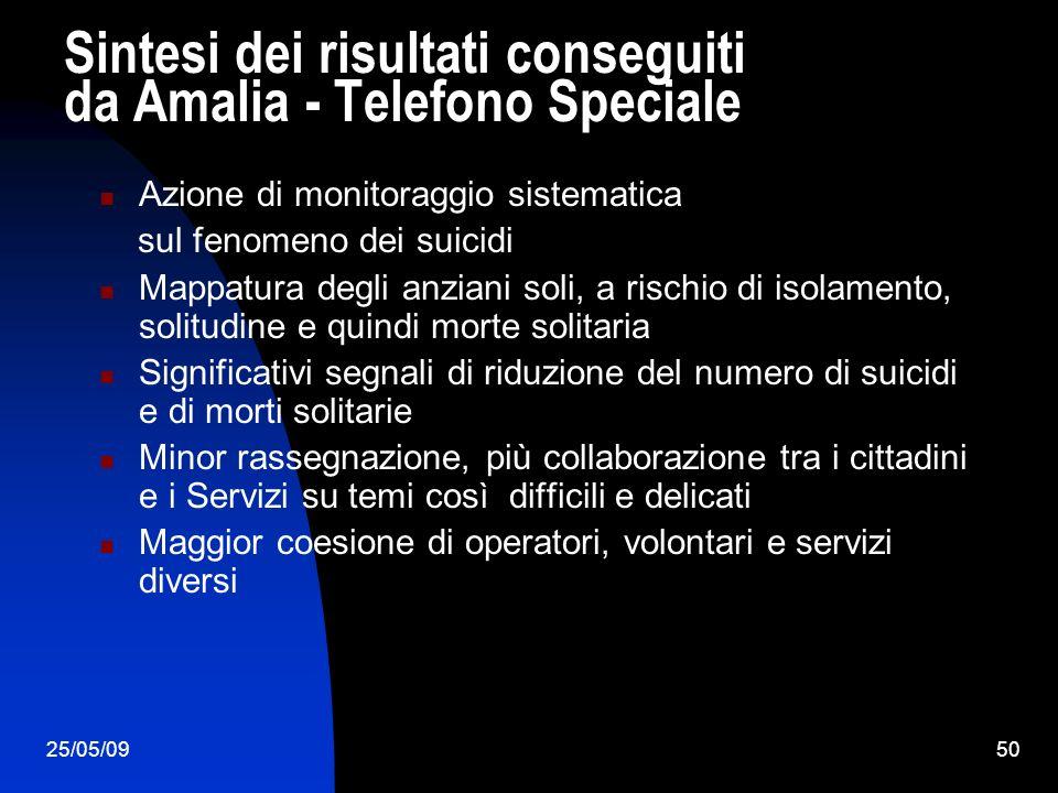 25/05/0950 Sintesi dei risultati conseguiti da Amalia - Telefono Speciale Azione di monitoraggio sistematica sul fenomeno dei suicidi Mappatura degli