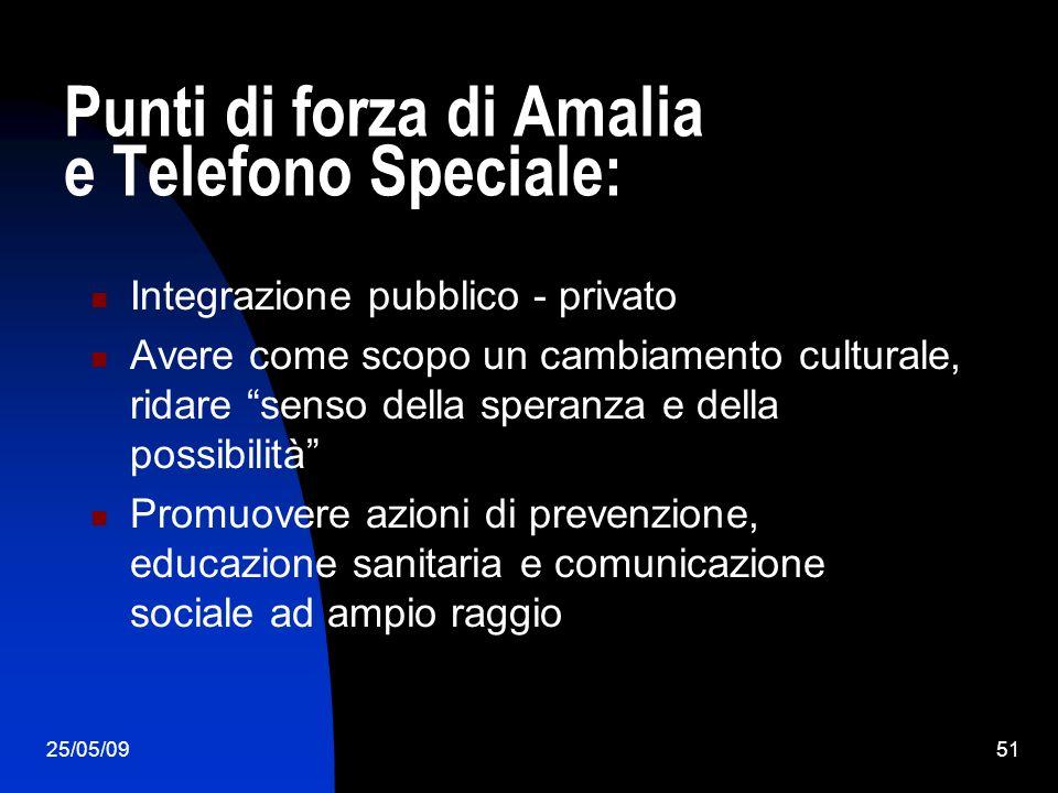 25/05/0951 Punti di forza di Amalia e Telefono Speciale: Integrazione pubblico - privato Avere come scopo un cambiamento culturale, ridare senso della