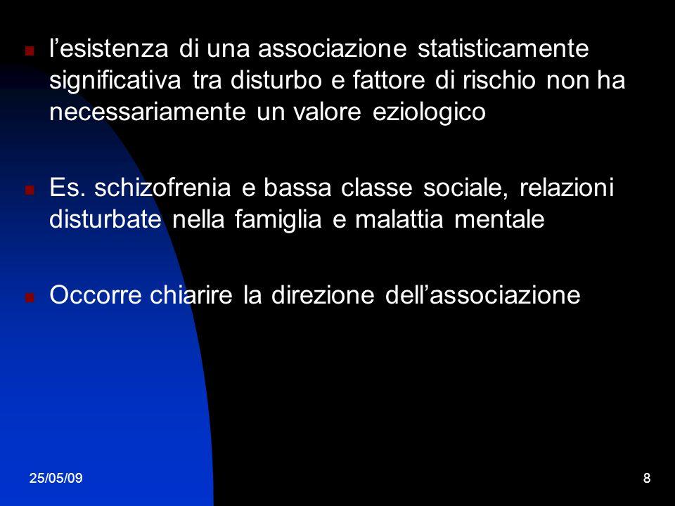 25/05/098 lesistenza di una associazione statisticamente significativa tra disturbo e fattore di rischio non ha necessariamente un valore eziologico Es.