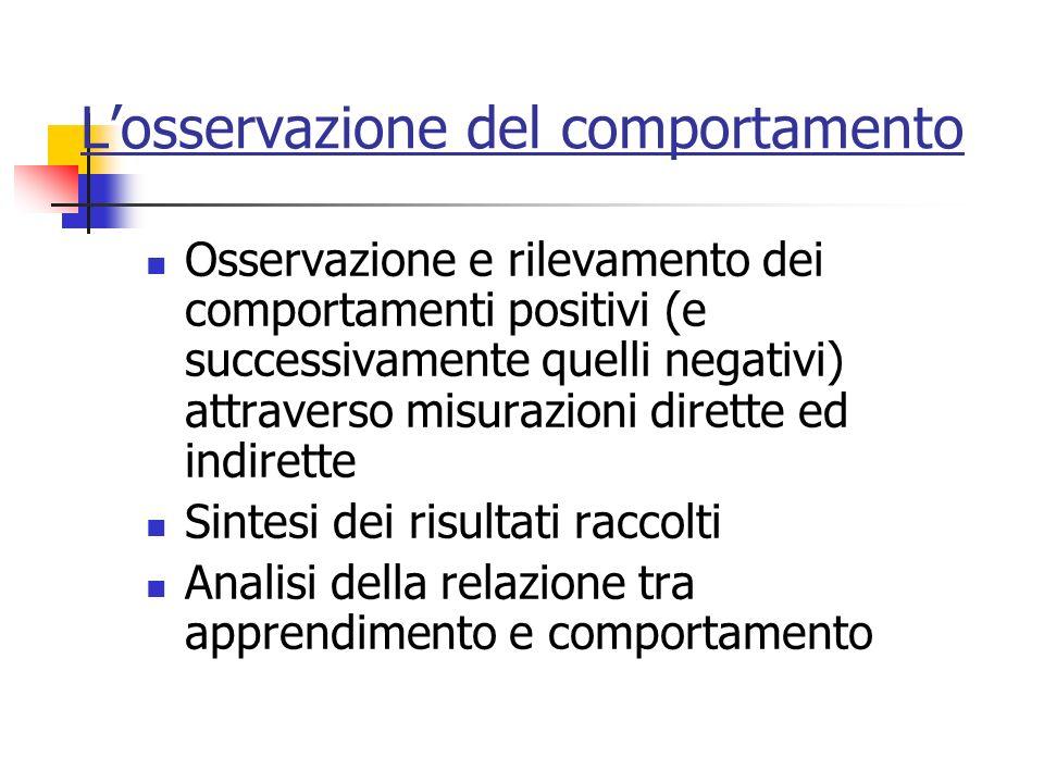 Losservazione del comportamento Osservazione e rilevamento dei comportamenti positivi (e successivamente quelli negativi) attraverso misurazioni dirette ed indirette Sintesi dei risultati raccolti Analisi della relazione tra apprendimento e comportamento