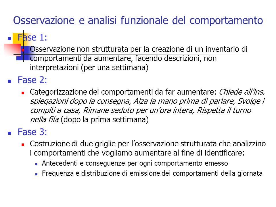 Osservazione e analisi funzionale del comportamento Fase 1: Osservazione non strutturata per la creazione di un inventario di comportamenti da aumentare, facendo descrizioni, non interpretazioni (per una settimana) Fase 2: Categorizzazione dei comportamenti da far aumentare: Chiede allins.