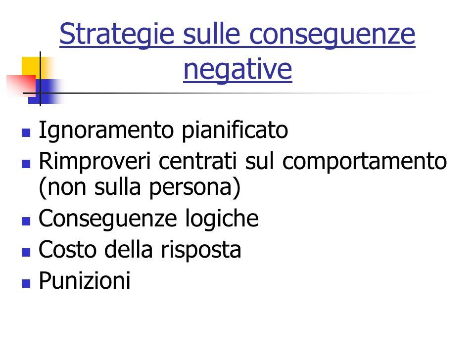 Strategie sulle conseguenze negative Ignoramento pianificato Rimproveri centrati sul comportamento (non sulla persona) Conseguenze logiche Costo della risposta Punizioni