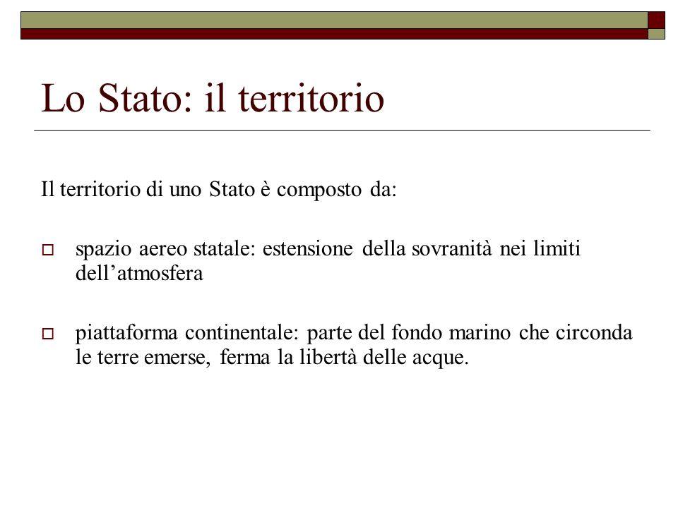 Lo Stato: il territorio Il territorio di uno Stato è composto da: spazio aereo statale: estensione della sovranità nei limiti dellatmosfera piattaform