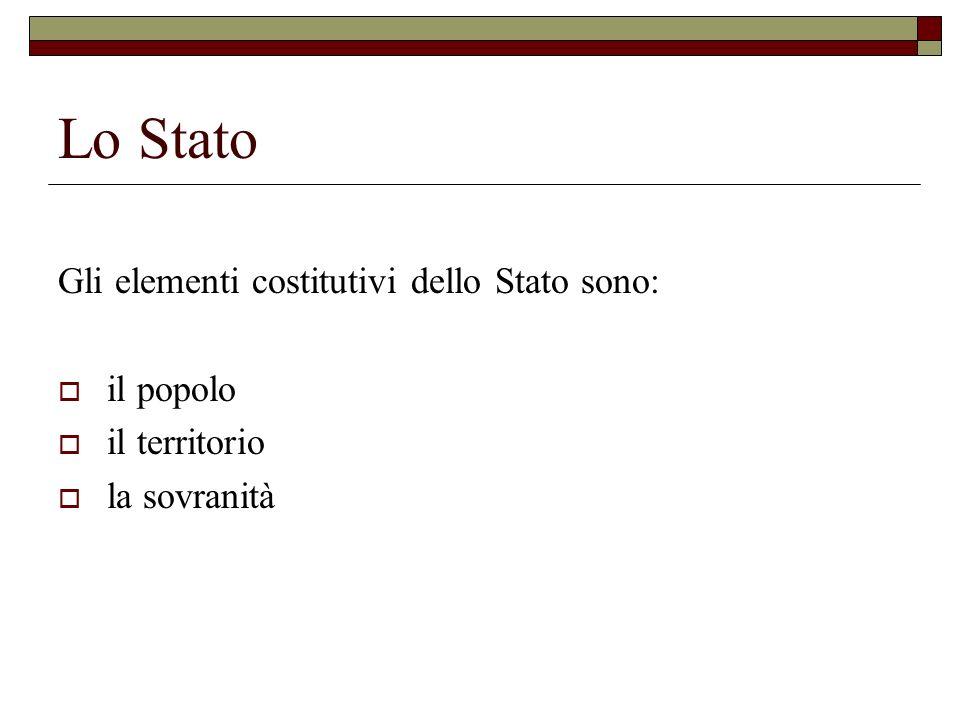 Lo Stato Gli elementi costitutivi dello Stato sono: il popolo il territorio la sovranità