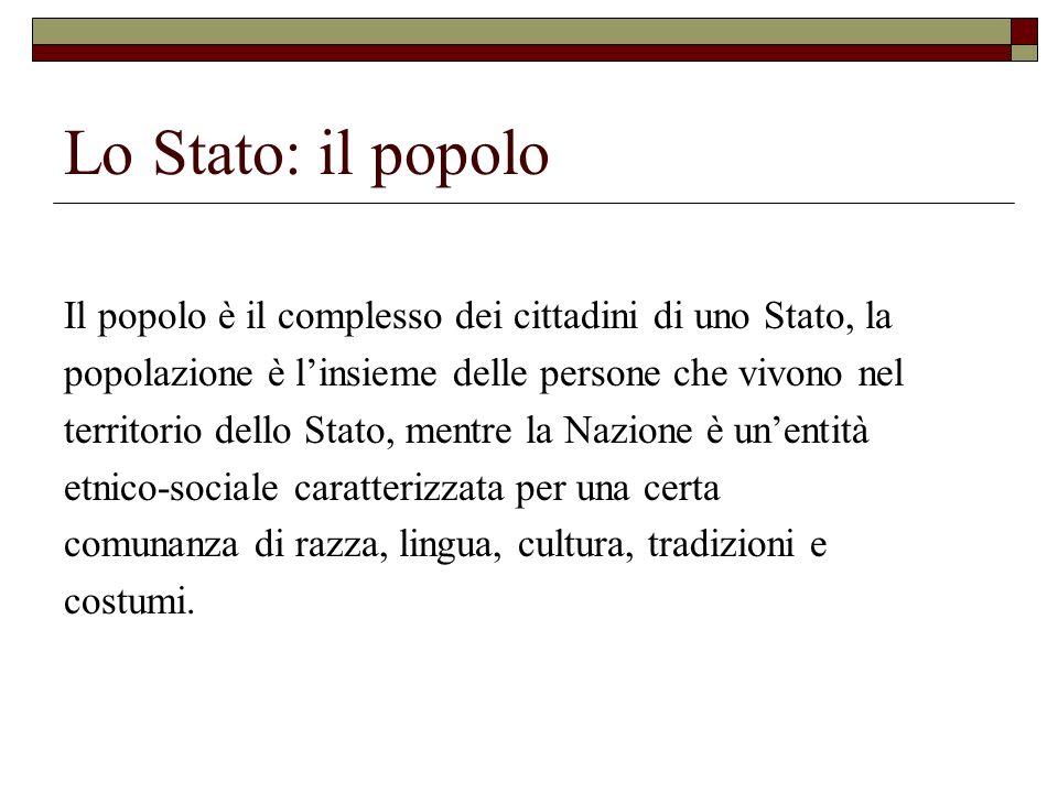 Lo Stato: il popolo Il popolo è il complesso dei cittadini di uno Stato, la popolazione è linsieme delle persone che vivono nel territorio dello Stato