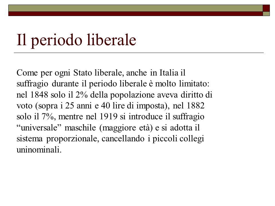 Il periodo liberale Come per ogni Stato liberale, anche in Italia il suffragio durante il periodo liberale è molto limitato: nel 1848 solo il 2% della