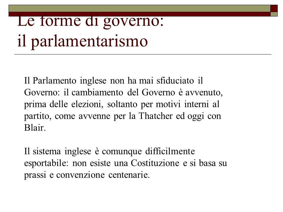 Le forme di governo: il parlamentarismo Il Parlamento inglese non ha mai sfiduciato il Governo: il cambiamento del Governo è avvenuto, prima delle ele