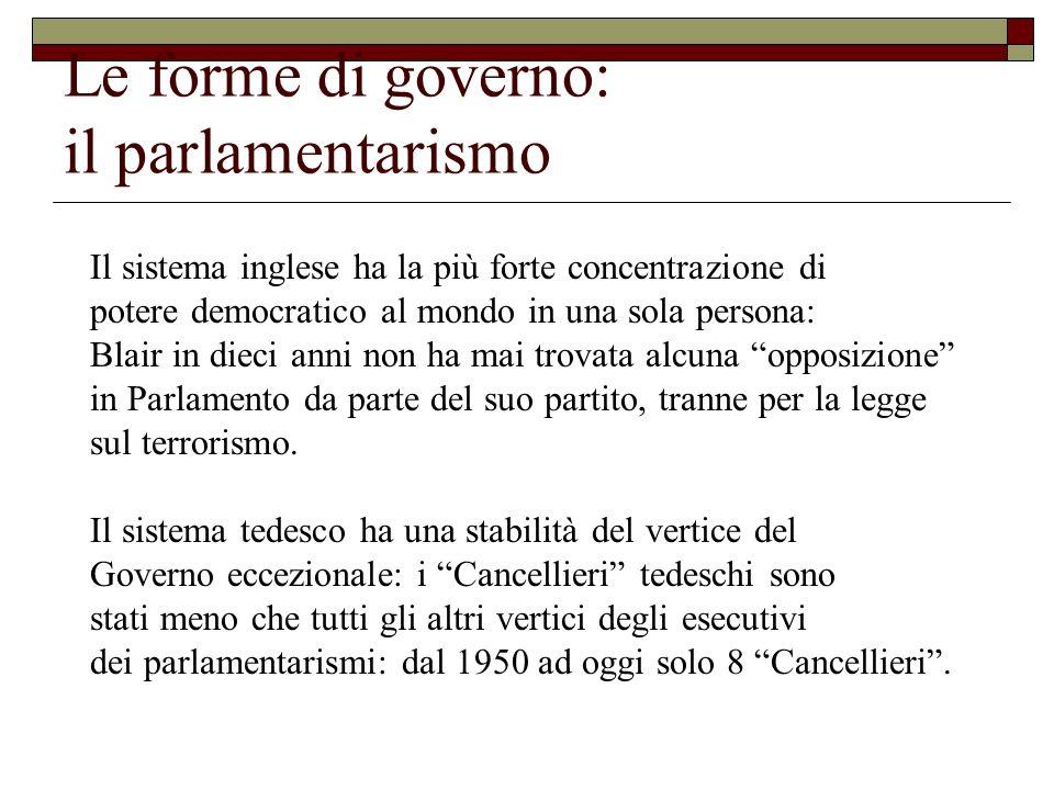 Alcuni esempi di parlamentarismo: il sistema spagnolo.