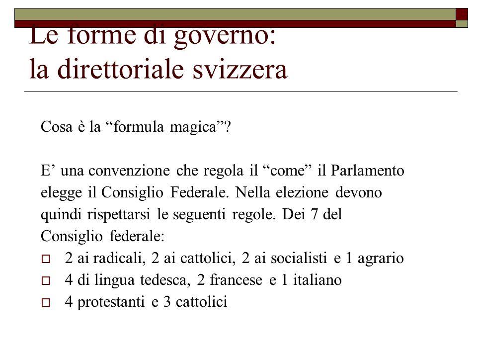 Le forme di governo: la direttoriale svizzera Cosa è la formula magica? E una convenzione che regola il come il Parlamento elegge il Consiglio Federal