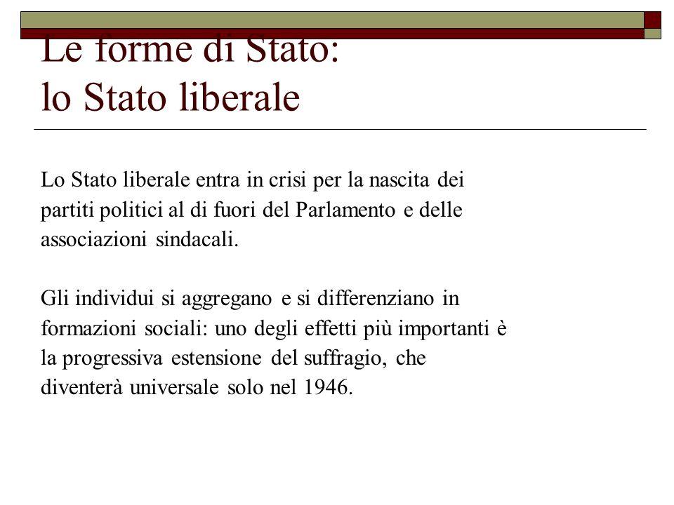 Le forme di Stato: lo Stato liberale Lo Stato liberale entra in crisi per la nascita dei partiti politici al di fuori del Parlamento e delle associazi