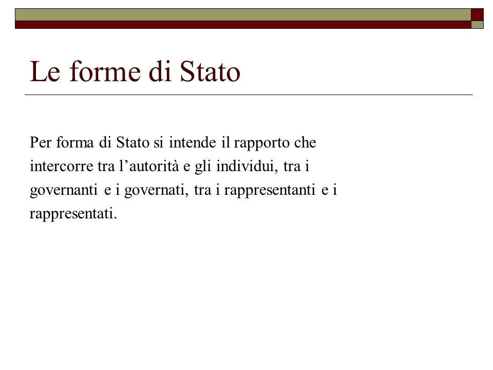 Le forme di Stato Per forma di Stato si intende il rapporto che intercorre tra lautorità e gli individui, tra i governanti e i governati, tra i rappre
