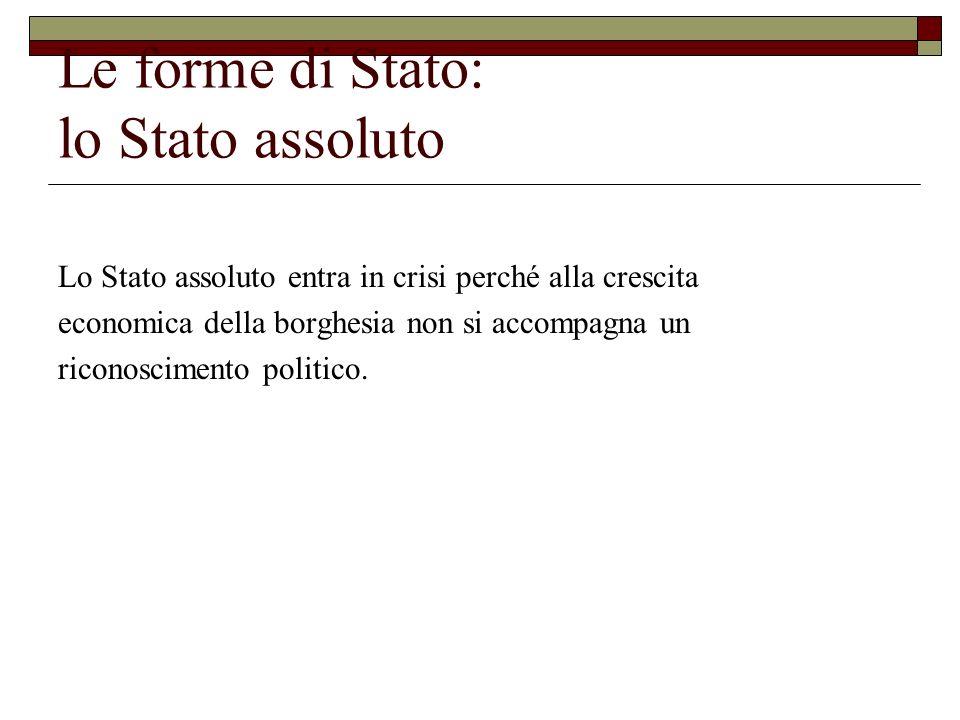 Le forme di Stato: lo Stato assoluto Lo Stato assoluto entra in crisi perché alla crescita economica della borghesia non si accompagna un riconoscimen