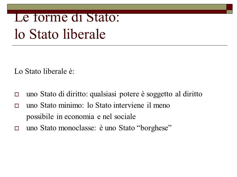 Le forme di Stato: lo Stato liberale Lo Stato liberale è: uno Stato di diritto: qualsiasi potere è soggetto al diritto uno Stato minimo: lo Stato inte