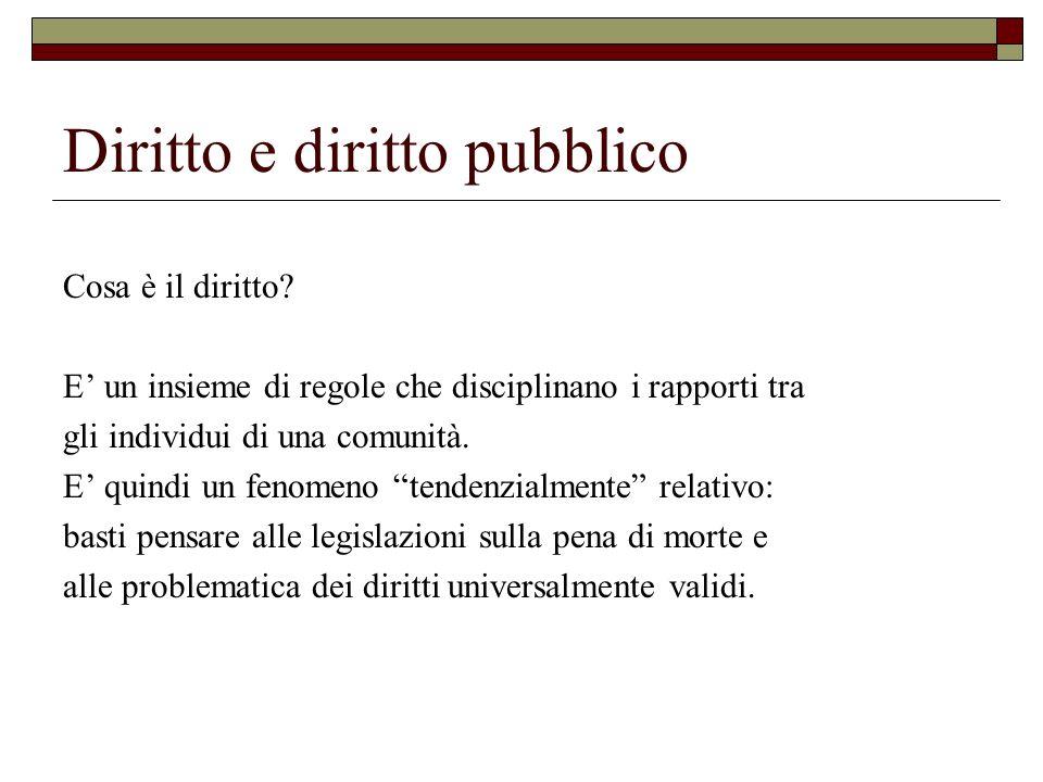 Diritto e diritto pubblico Cosa è il diritto? E un insieme di regole che disciplinano i rapporti tra gli individui di una comunità. E quindi un fenome