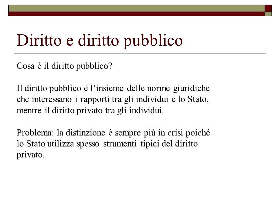 Diritto e diritto pubblico Cosa è il diritto pubblico? Il diritto pubblico è linsieme delle norme giuridiche che interessano i rapporti tra gli indivi