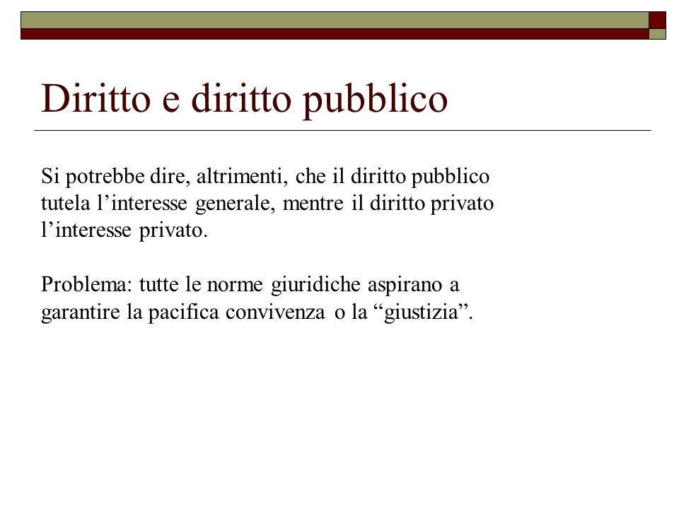 Diritto e diritto pubblico Si potrebbe dire, altrimenti, che il diritto pubblico tutela linteresse generale, mentre il diritto privato linteresse priv