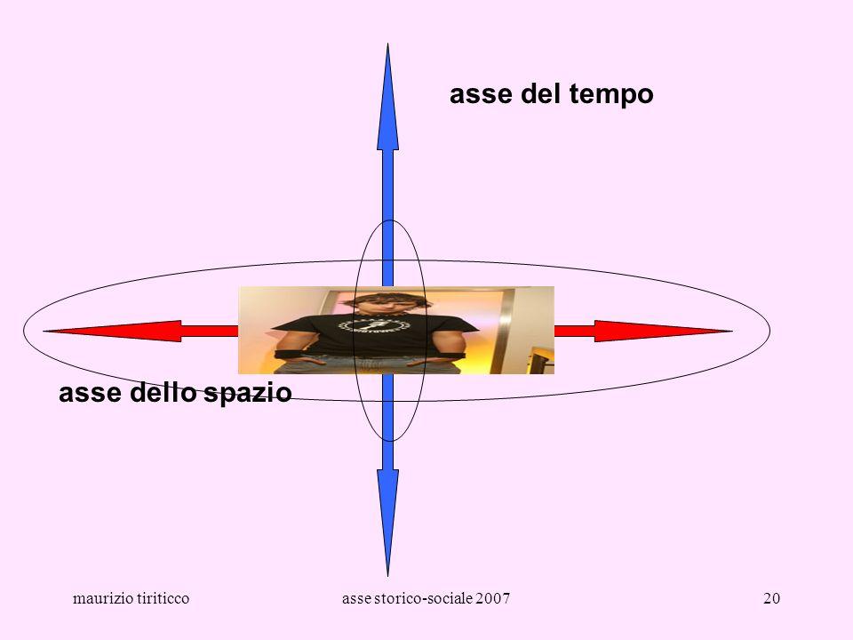 maurizio tiriticcoasse storico-sociale 200720 asse del tempo asse dello spazio