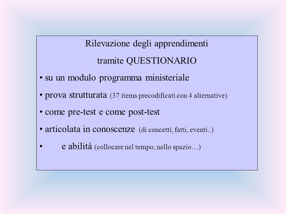 APPRENDIMENTO = (PUNTEGGIO POST-TEST) – (PUNTEGGIO PRE-TEST)